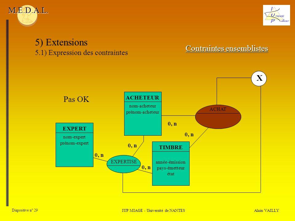 Alain VAILLY Diapositive n° 29 IUP MIAGE - Université de NANTES M.E.D.A.L. 5) Extensions 5.1) Expression des contraintes Contraintes ensemblistes Pas