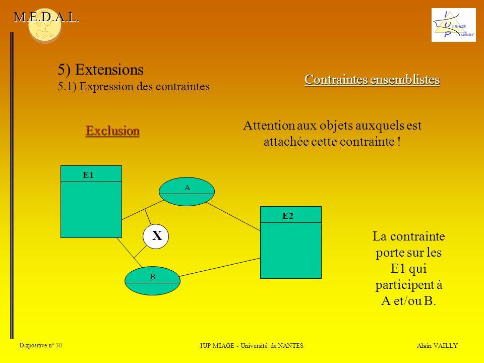 Alain VAILLY Diapositive n° 30 IUP MIAGE - Université de NANTES M.E.D.A.L. 5) Extensions 5.1) Expression des contraintes Contraintes ensemblistes Excl
