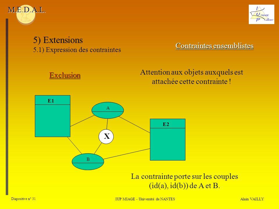 Alain VAILLY Diapositive n° 31 IUP MIAGE - Université de NANTES M.E.D.A.L. 5) Extensions 5.1) Expression des contraintes Contraintes ensemblistes Excl