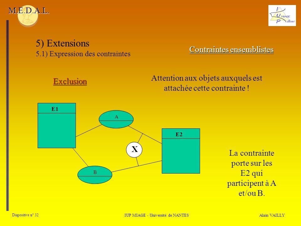 Alain VAILLY Diapositive n° 32 IUP MIAGE - Université de NANTES M.E.D.A.L. 5) Extensions 5.1) Expression des contraintes Contraintes ensemblistes Excl