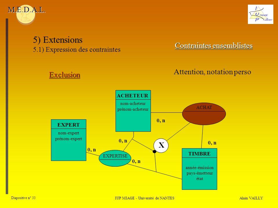 Alain VAILLY Diapositive n° 33 IUP MIAGE - Université de NANTES M.E.D.A.L. 5) Extensions 5.1) Expression des contraintes Contraintes ensemblistes Excl