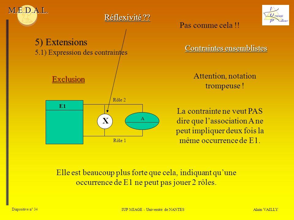 Alain VAILLY Diapositive n° 34 IUP MIAGE - Université de NANTES M.E.D.A.L. 5) Extensions 5.1) Expression des contraintes Contraintes ensemblistes Excl