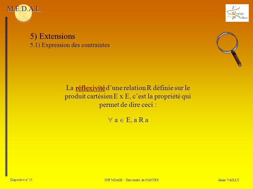 Alain VAILLY Diapositive n° 35 IUP MIAGE - Université de NANTES M.E.D.A.L. 5) Extensions 5.1) Expression des contraintes réflexivité La réflexivité du