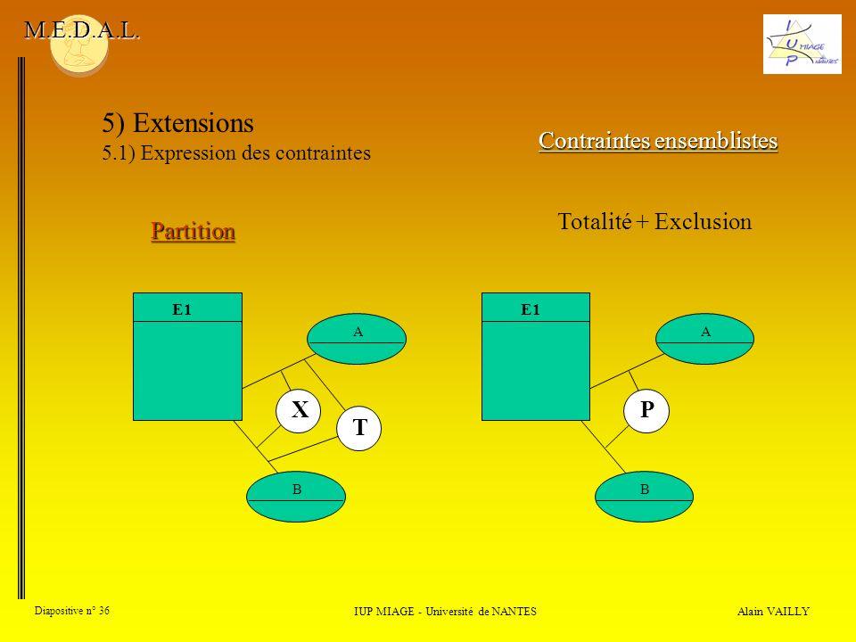 Alain VAILLY Diapositive n° 36 IUP MIAGE - Université de NANTES M.E.D.A.L. 5) Extensions 5.1) Expression des contraintes Contraintes ensemblistes Part