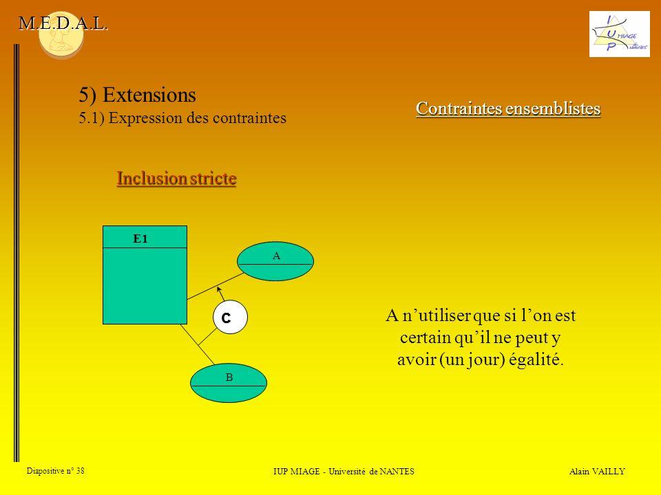 Alain VAILLY Diapositive n° 38 IUP MIAGE - Université de NANTES M.E.D.A.L. 5) Extensions 5.1) Expression des contraintes Contraintes ensemblistes Incl