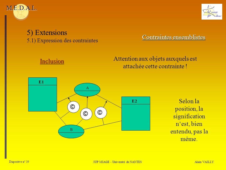 © Alain VAILLY Diapositive n° 39 IUP MIAGE - Université de NANTES M.E.D.A.L. 5) Extensions 5.1) Expression des contraintes Contraintes ensemblistes In