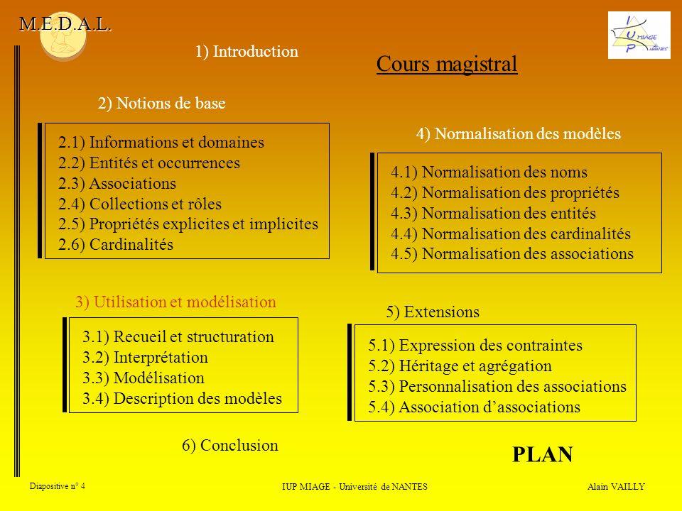 Alain VAILLY Diapositive n° 5 0) Rappels IUP MIAGE - Université de NANTES M.E.D.A.L.