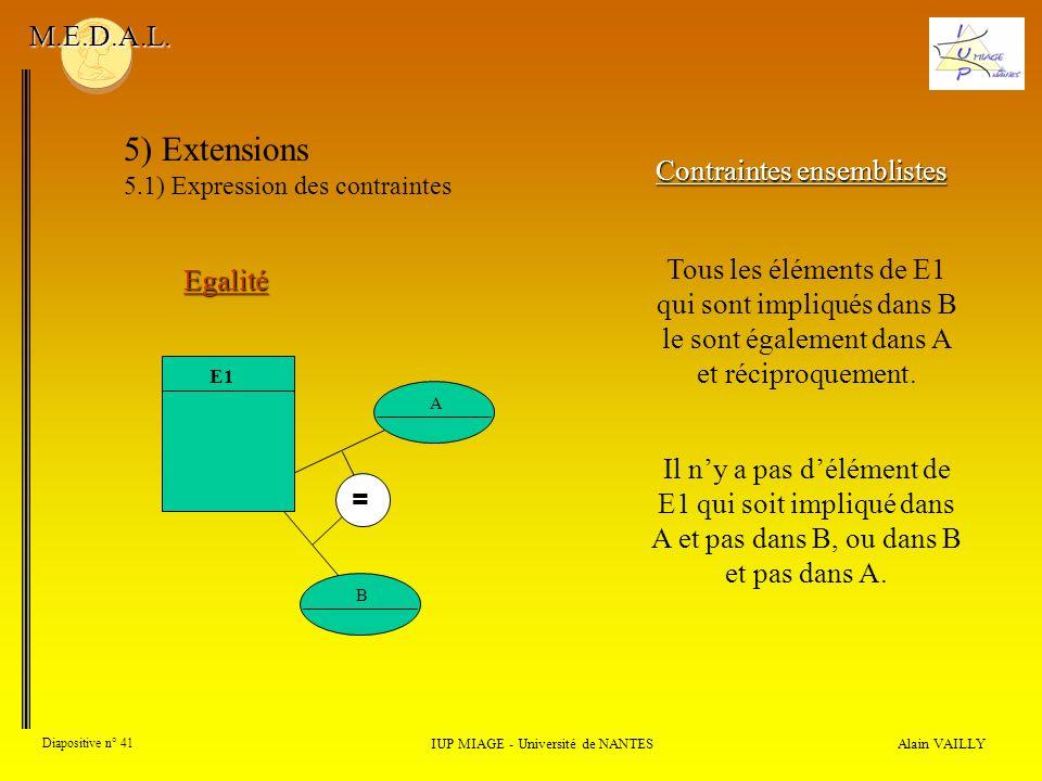Alain VAILLY Diapositive n° 41 IUP MIAGE - Université de NANTES M.E.D.A.L. 5) Extensions 5.1) Expression des contraintes Contraintes ensemblistes Egal