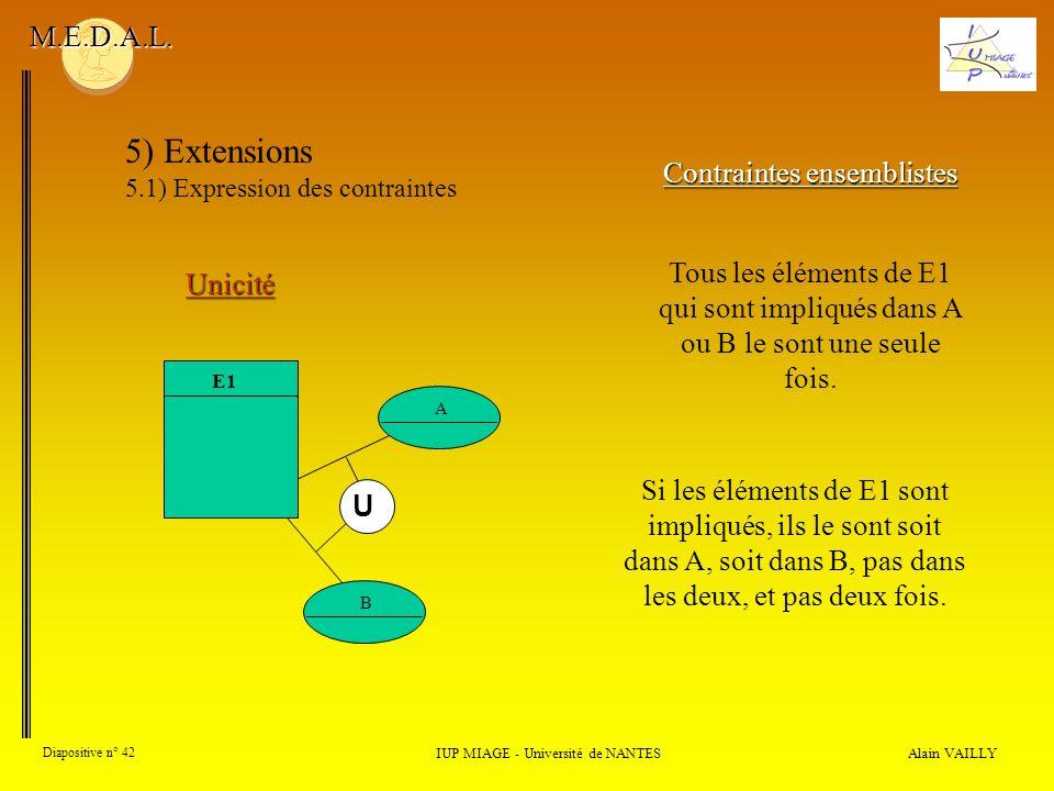 Alain VAILLY Diapositive n° 42 IUP MIAGE - Université de NANTES M.E.D.A.L. 5) Extensions 5.1) Expression des contraintes Contraintes ensemblistes Unic