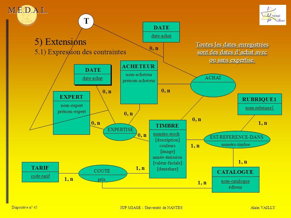 Alain VAILLY Diapositive n° 45 IUP MIAGE - Université de NANTES M.E.D.A.L. 5) Extensions 5.1) Expression des contraintes EXPERTISE 0, n EXPERT nom-exp