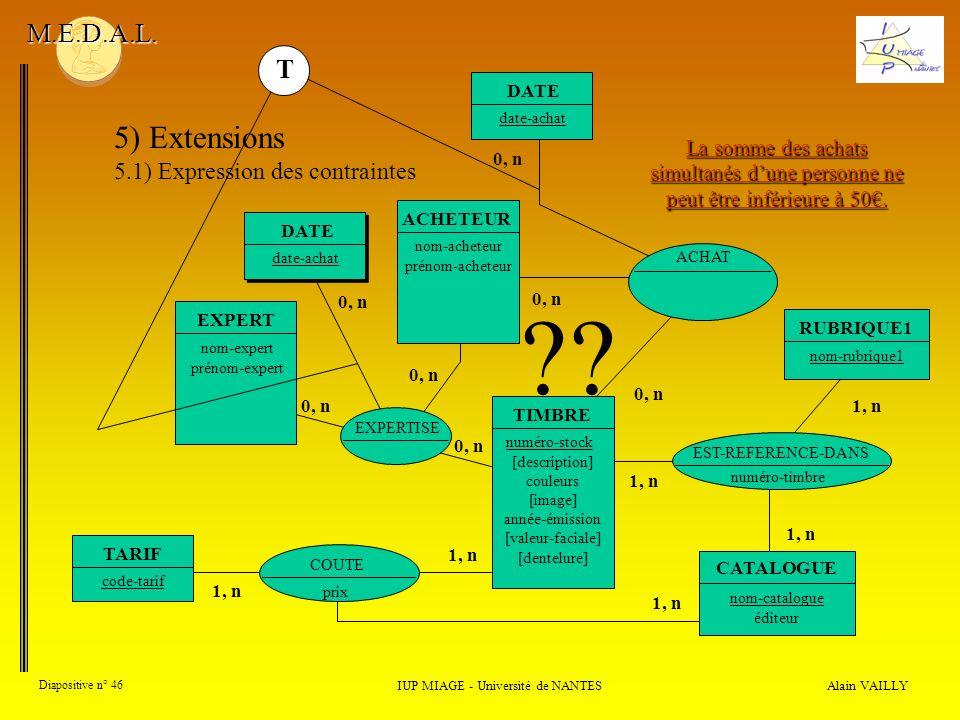 Alain VAILLY Diapositive n° 46 IUP MIAGE - Université de NANTES M.E.D.A.L. 5) Extensions 5.1) Expression des contraintes EXPERTISE 0, n EXPERT nom-exp