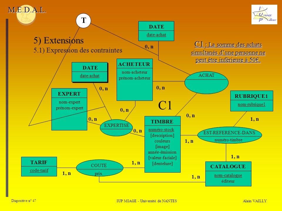 Alain VAILLY Diapositive n° 47 IUP MIAGE - Université de NANTES M.E.D.A.L. 5) Extensions 5.1) Expression des contraintes EXPERTISE 0, n EXPERT nom-exp