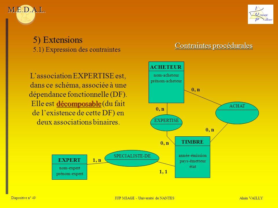 Alain VAILLY Diapositive n° 49 IUP MIAGE - Université de NANTES M.E.D.A.L. 5) Extensions 5.1) Expression des contraintes Contraintes procédurales déco