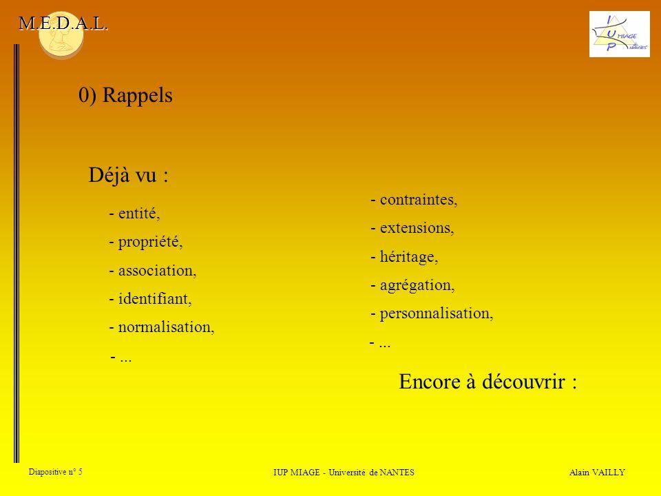 Alain VAILLY Diapositive n° 5 0) Rappels IUP MIAGE - Université de NANTES M.E.D.A.L. Déjà vu : - association, - identifiant, - normalisation, -... - e