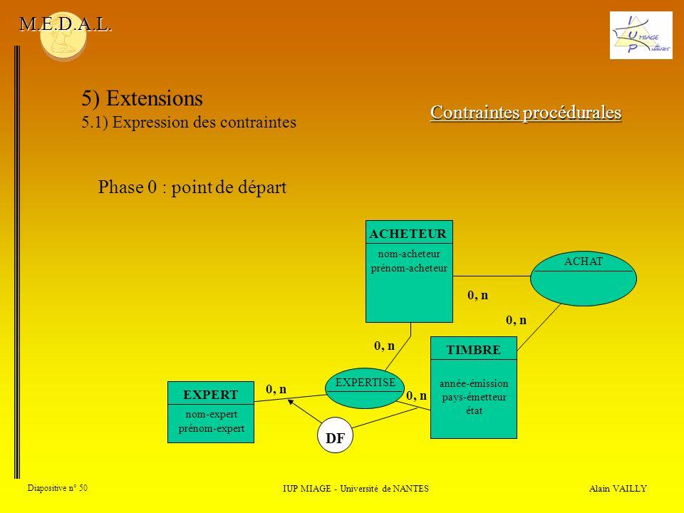 Alain VAILLY Diapositive n° 50 IUP MIAGE - Université de NANTES M.E.D.A.L. 5) Extensions 5.1) Expression des contraintes Contraintes procédurales Phas
