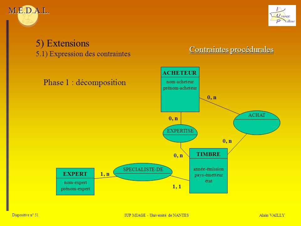 Alain VAILLY Diapositive n° 51 IUP MIAGE - Université de NANTES M.E.D.A.L. 5) Extensions 5.1) Expression des contraintes Contraintes procédurales Phas