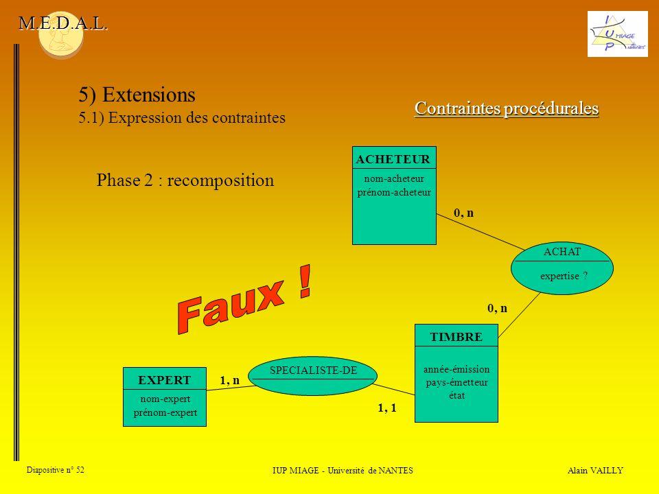 Alain VAILLY Diapositive n° 52 IUP MIAGE - Université de NANTES M.E.D.A.L. 5) Extensions 5.1) Expression des contraintes Contraintes procédurales Phas