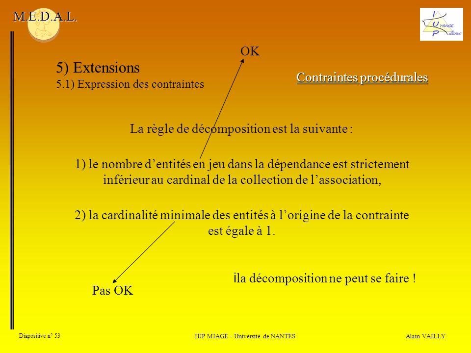 Alain VAILLY Diapositive n° 53 IUP MIAGE - Université de NANTES M.E.D.A.L. 5) Extensions 5.1) Expression des contraintes Contraintes procédurales La r