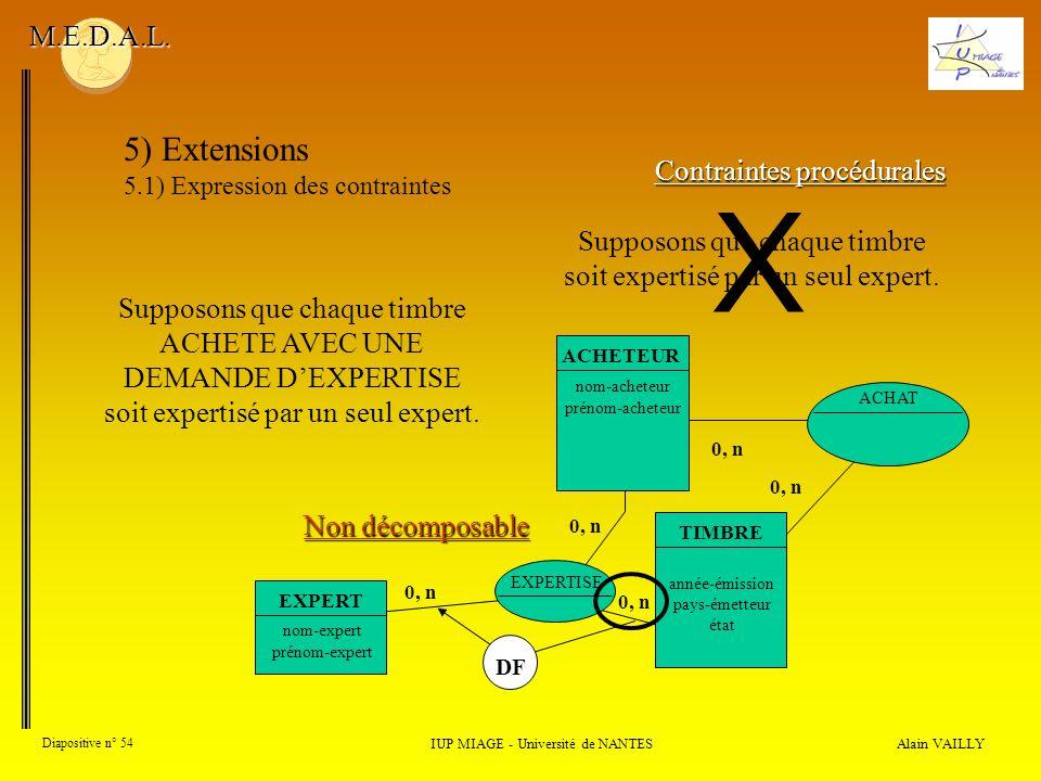 Alain VAILLY Diapositive n° 54 IUP MIAGE - Université de NANTES M.E.D.A.L. 5) Extensions 5.1) Expression des contraintes Contraintes procédurales Supp