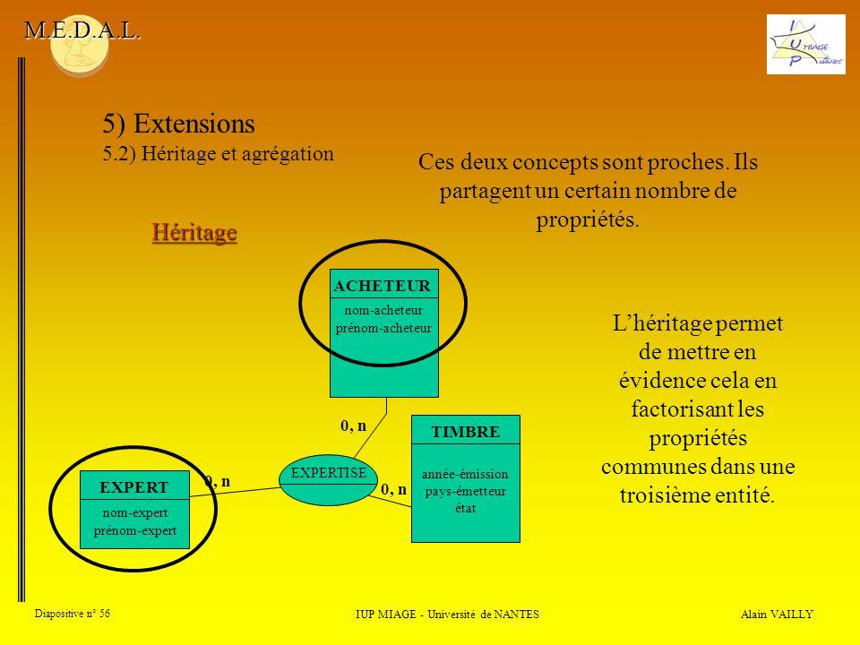 Alain VAILLY Diapositive n° 56 IUP MIAGE - Université de NANTES M.E.D.A.L. 5) Extensions 5.2) Héritage et agrégation Héritage Ces deux concepts sont p