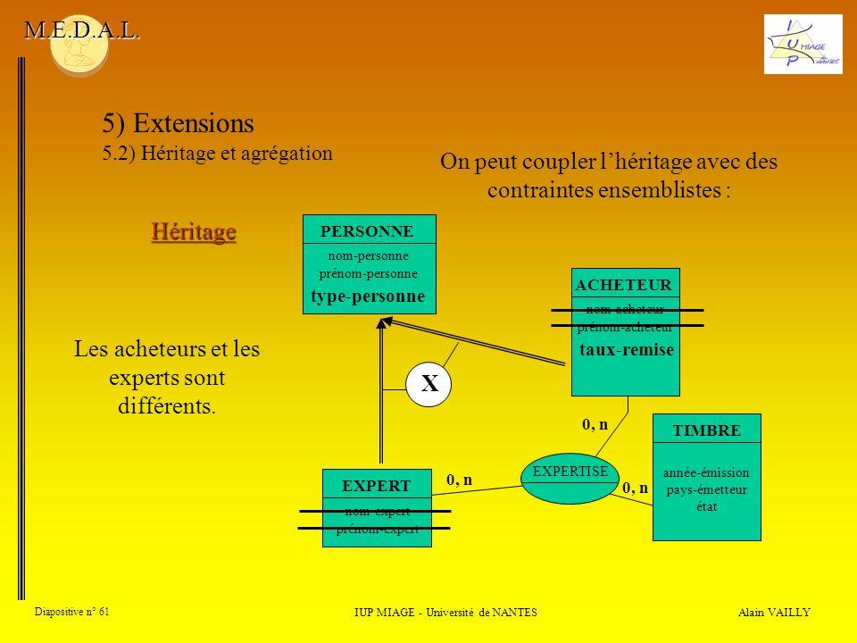 Alain VAILLY Diapositive n° 61 IUP MIAGE - Université de NANTES M.E.D.A.L. 5) Extensions 5.2) Héritage et agrégation Héritage EXPERTISE 0, n EXPERT no