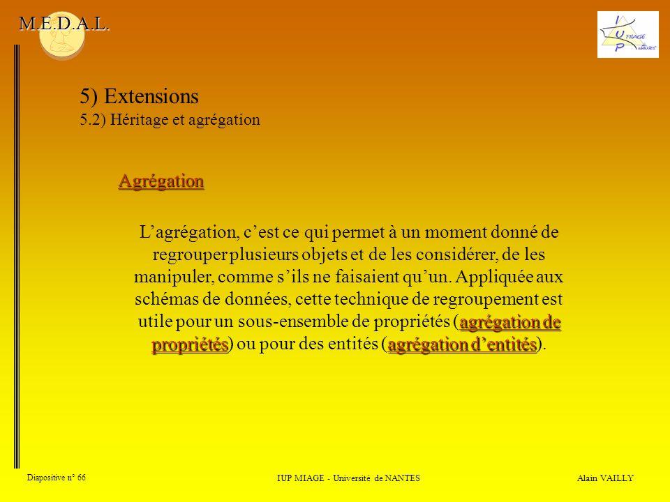 Alain VAILLY Diapositive n° 66 IUP MIAGE - Université de NANTES M.E.D.A.L. 5) Extensions 5.2) Héritage et agrégation Agrégation agrégation de propriét