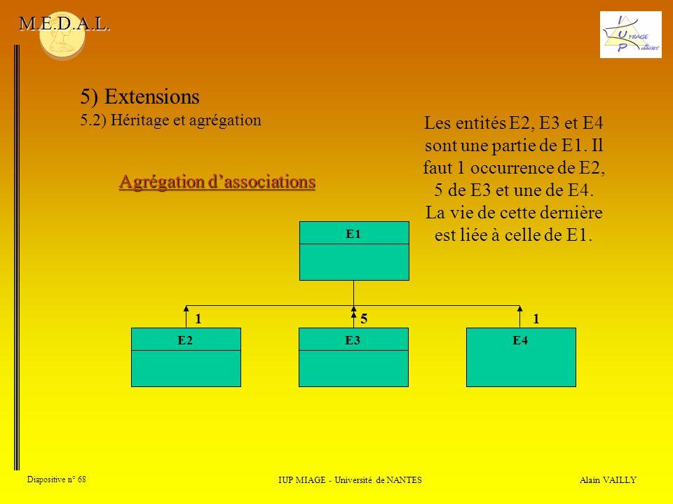 Alain VAILLY Diapositive n° 68 IUP MIAGE - Université de NANTES M.E.D.A.L. 5) Extensions 5.2) Héritage et agrégation Agrégation dassociations Les enti