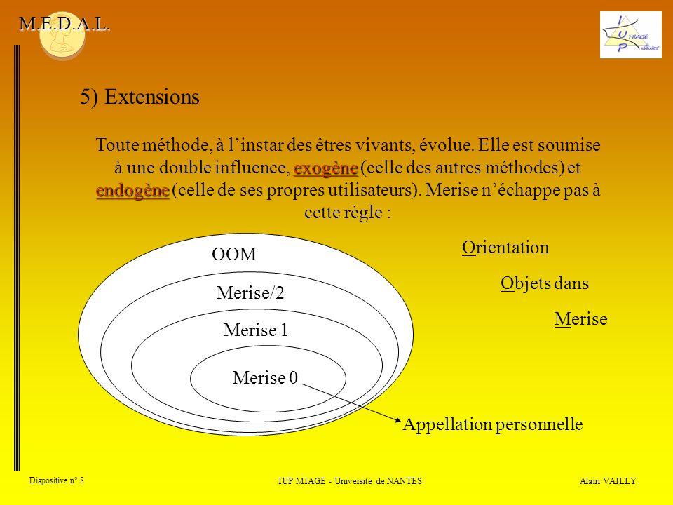 OOMMerise/2Merise 1 exogène endogène Toute méthode, à linstar des êtres vivants, évolue. Elle est soumise à une double influence, exogène (celle des a