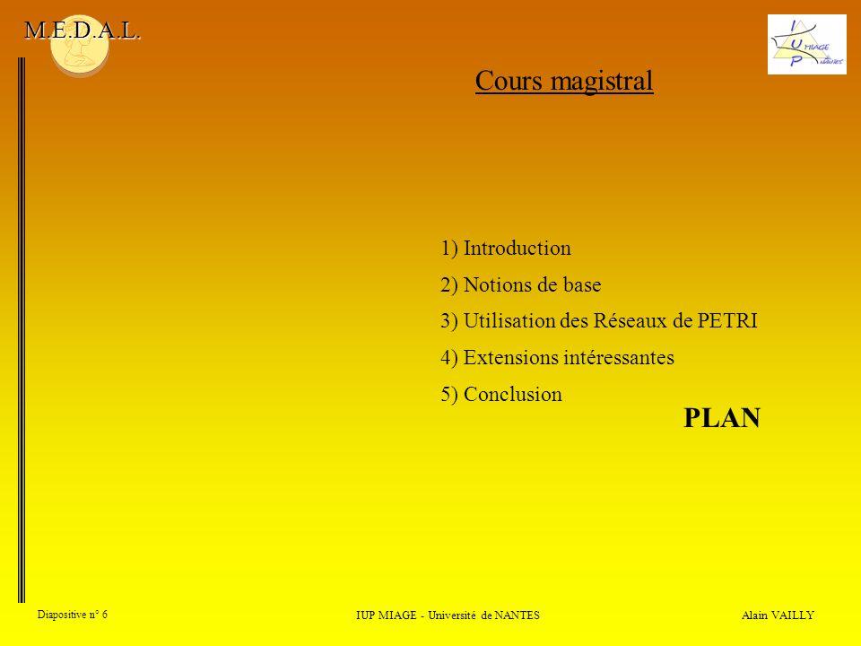 Alain VAILLY Diapositive n° 47 IUP MIAGE - Université de NANTES M.E.D.A.L.