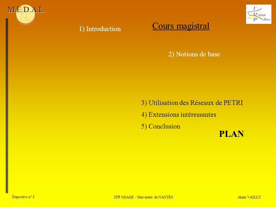 Alain VAILLY Diapositive n° 9 IUP MIAGE - Université de NANTES M.E.D.A.L.