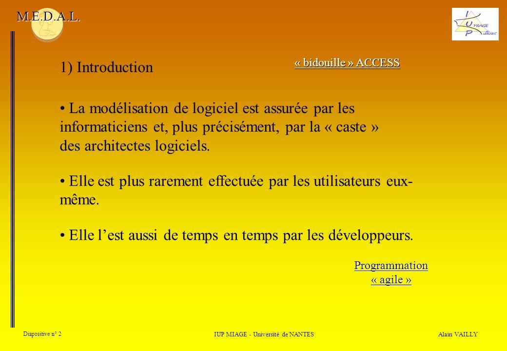Alain VAILLY Diapositive n° 3 1) Introduction IUP MIAGE - Université de NANTES M.E.D.A.L.