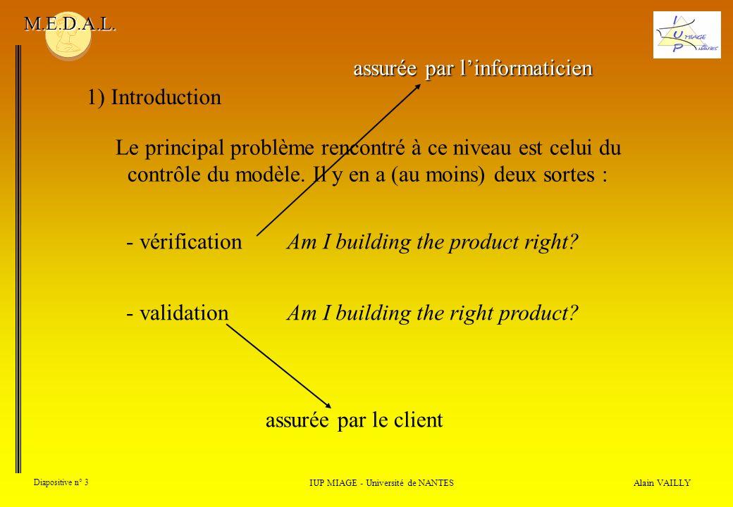 Alain VAILLY Diapositive n° 4 1) Introduction IUP MIAGE - Université de NANTES M.E.D.A.L.
