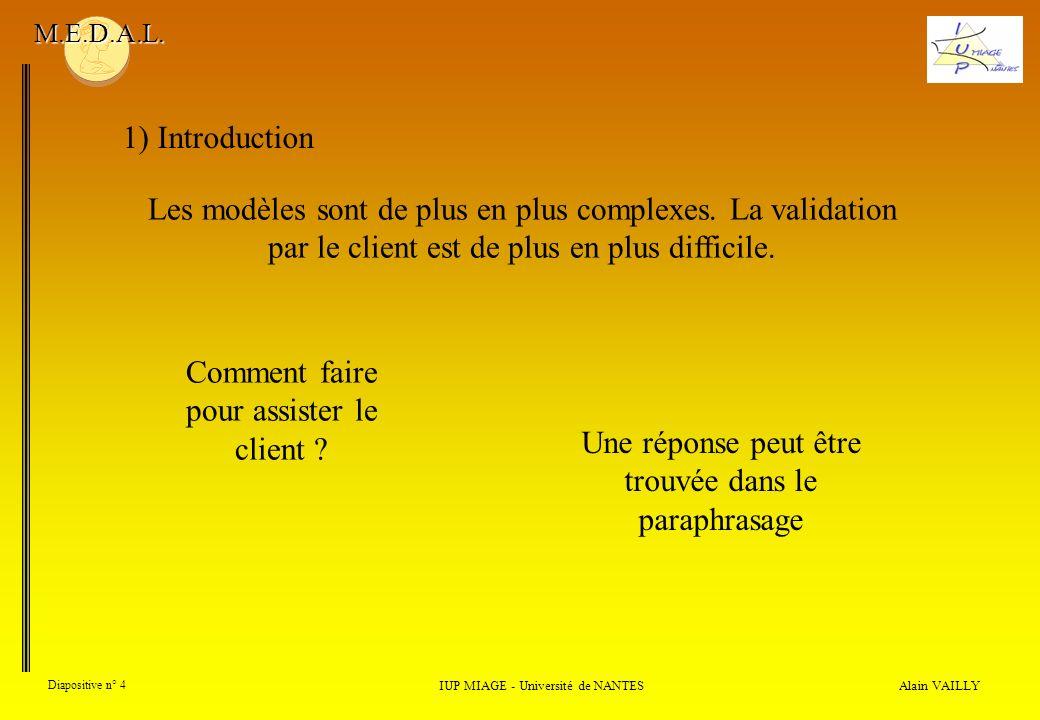 Alain VAILLY Diapositive n° 5 1) Introduction IUP MIAGE - Université de NANTES M.E.D.A.L.