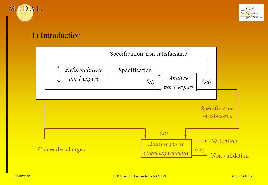 Alain VAILLY Diapositive n° 6 1) Introduction IUP MIAGE - Université de NANTES M.E.D.A.L.