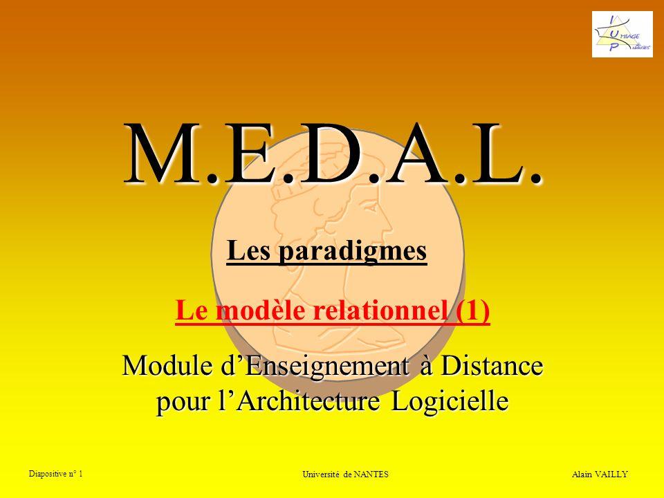 M.E.D.A.L. Module dEnseignement à Distance pour lArchitecture Logicielle Alain VAILLY Diapositive n° 1 Université de NANTES Les paradigmes Le modèle r