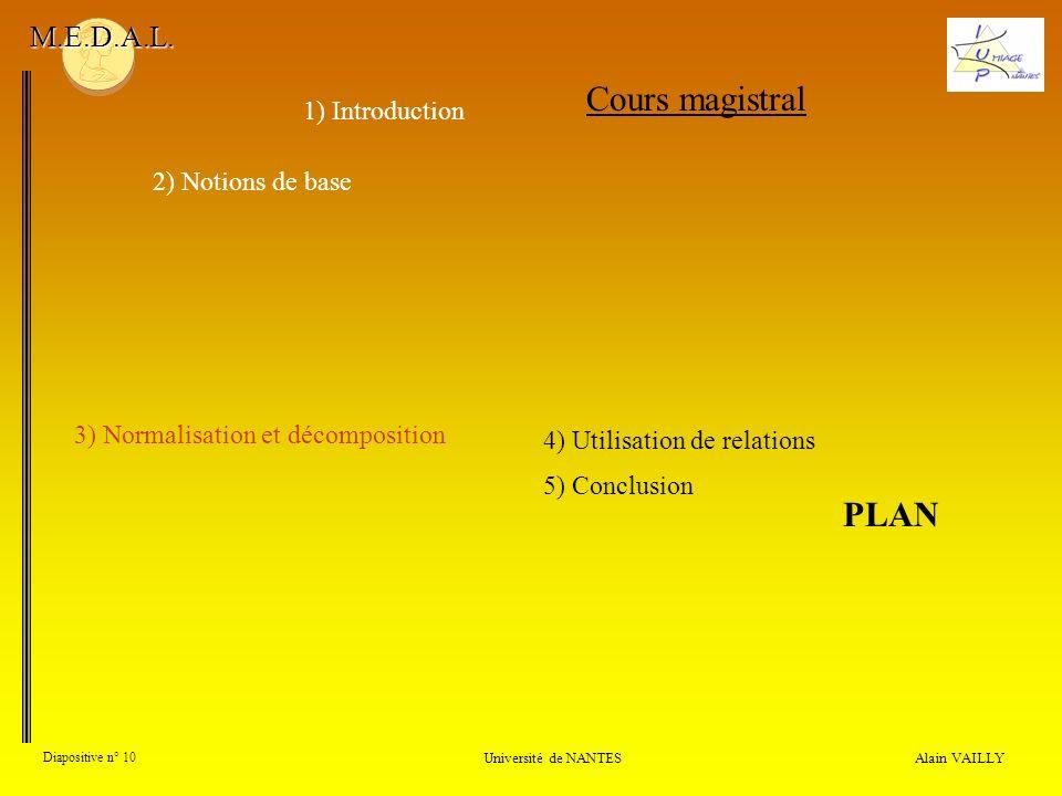 Alain VAILLY Diapositive n° 10 Université de NANTES M.E.D.A.L. Cours magistral 1) Introduction 2) Notions de base PLAN 3) Normalisation et décompositi
