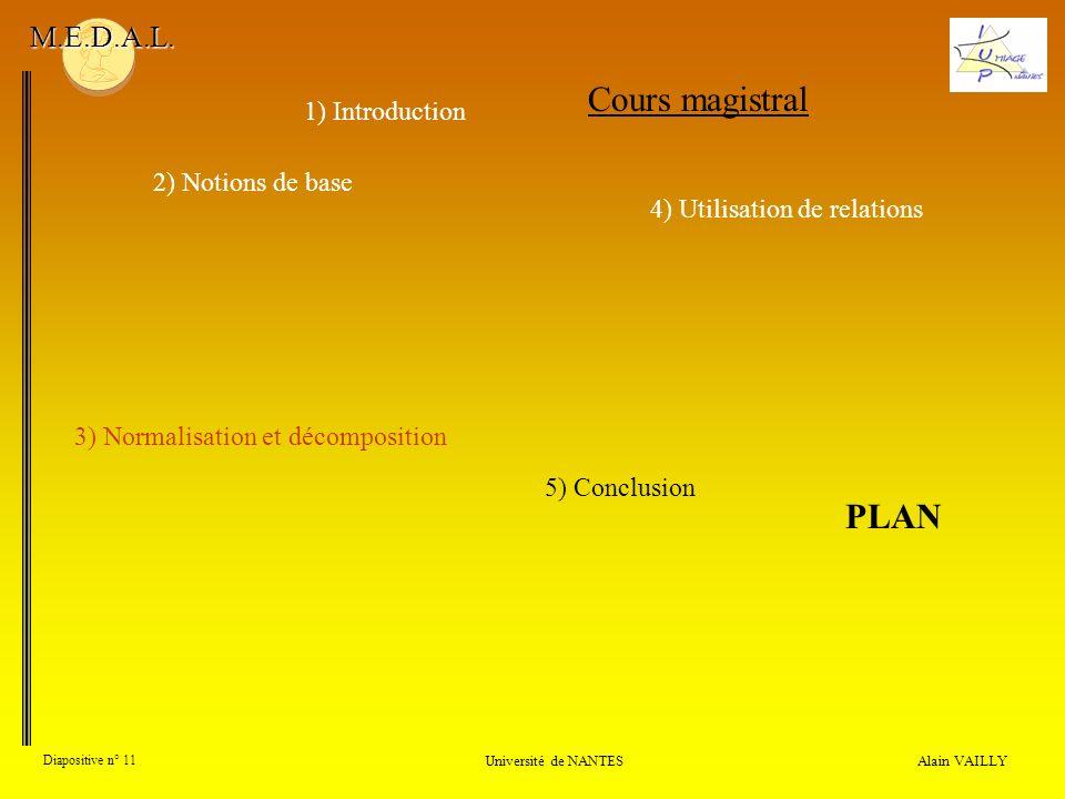 Alain VAILLY Diapositive n° 11 Université de NANTES M.E.D.A.L. Cours magistral 1) Introduction 2) Notions de base PLAN 4) Utilisation de relations 5)