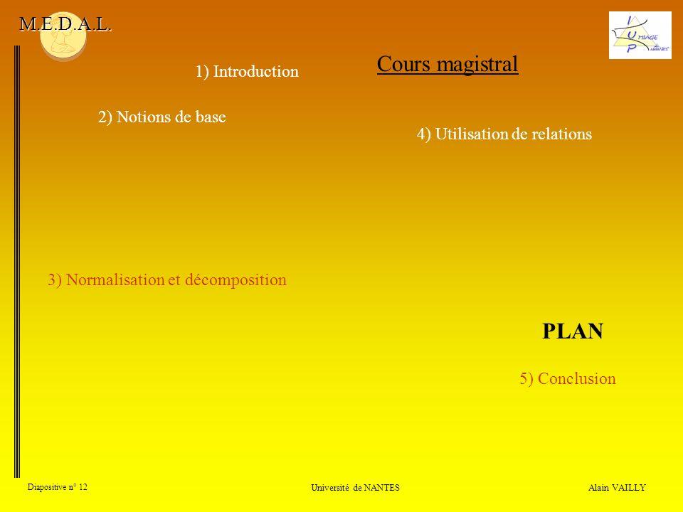 Alain VAILLY Diapositive n° 12 Université de NANTES M.E.D.A.L. Cours magistral 1) Introduction 2) Notions de base PLAN 4) Utilisation de relations 5)