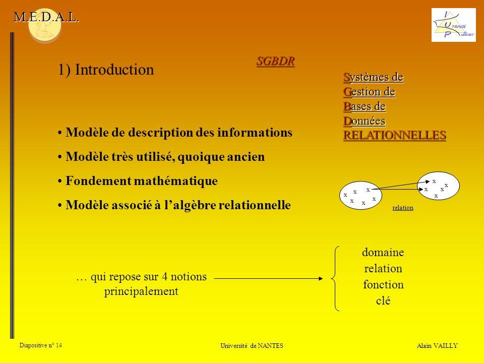 … qui repose sur 4 notions principalement Alain VAILLY Diapositive n° 14 1) Introduction Université de NANTES M.E.D.A.L. Modèle de description des inf