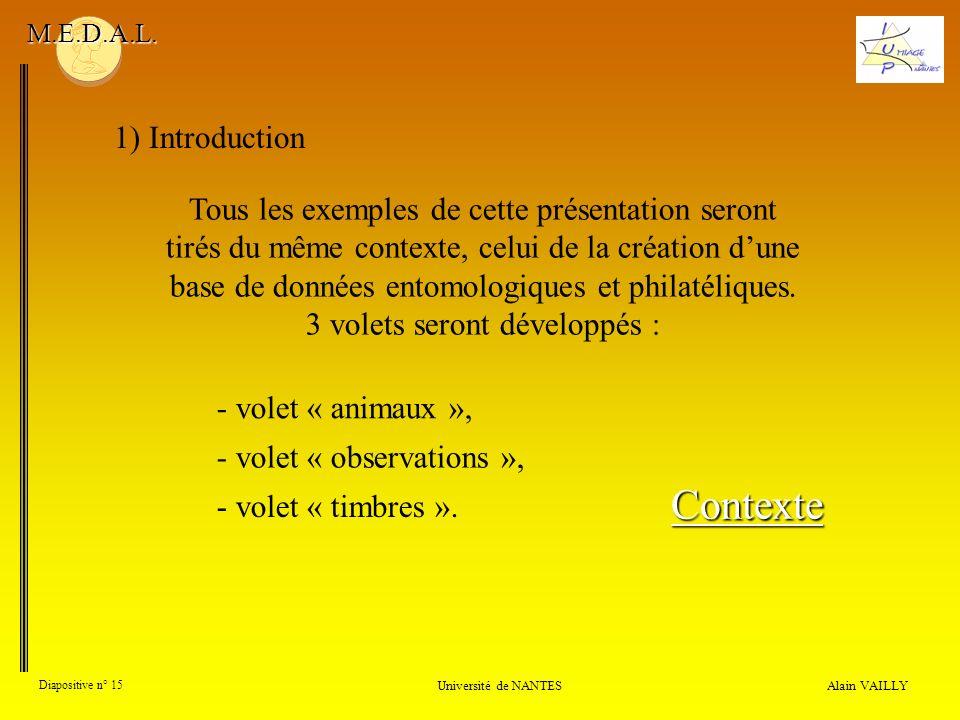 Alain VAILLY Diapositive n° 15 1) Introduction Université de NANTES M.E.D.A.L. Tous les exemples de cette présentation seront tirés du même contexte,