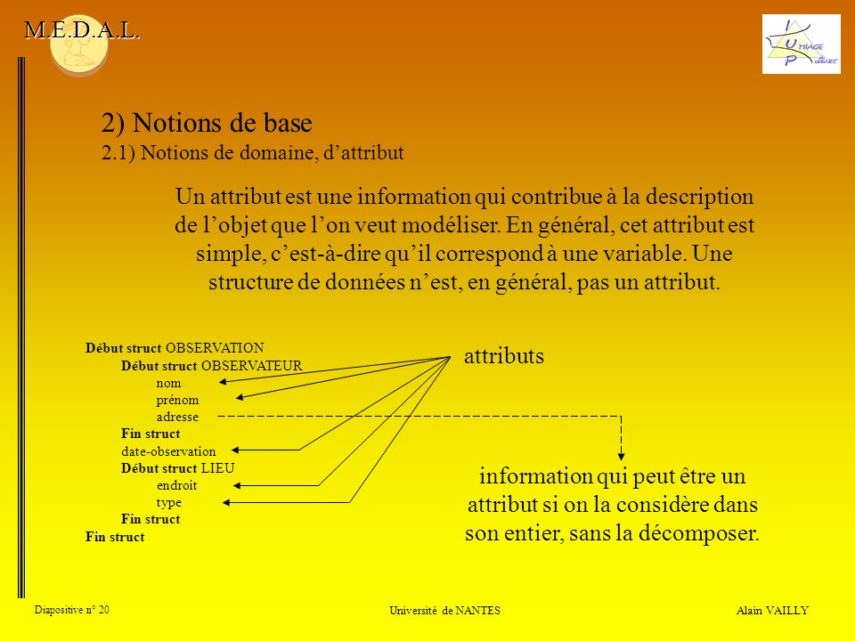 Un attribut est une information qui contribue à la description de lobjet que lon veut modéliser. En général, cet attribut est simple, cest-à-dire quil