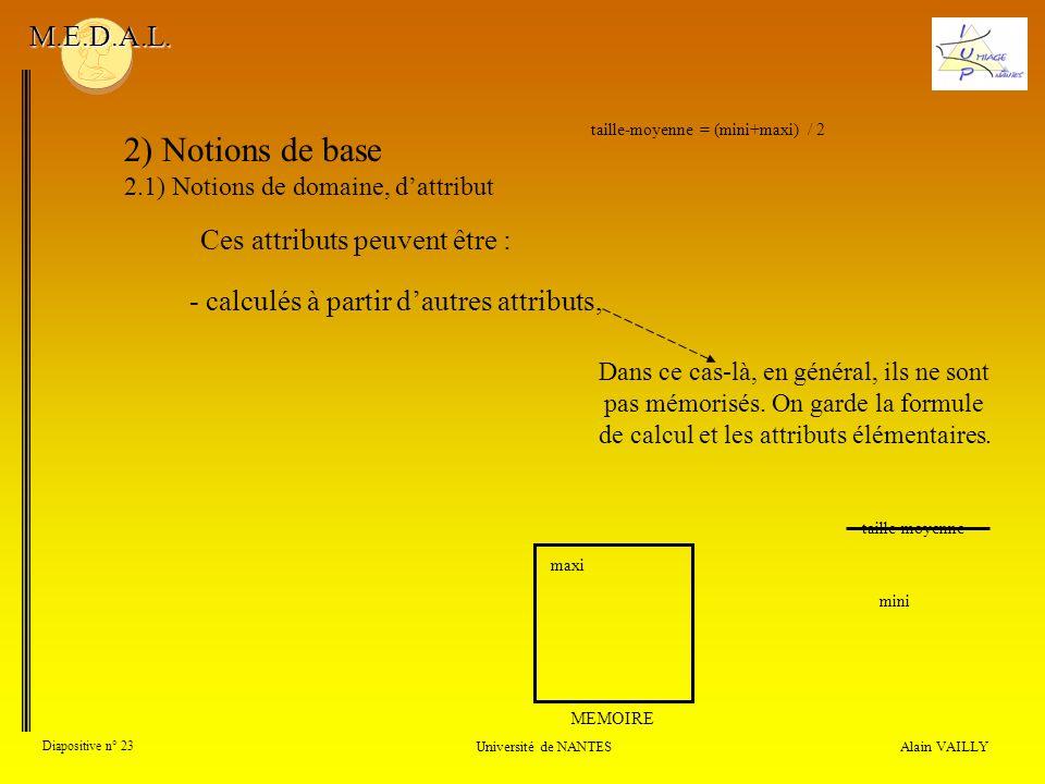 Ces attributs peuvent être : Alain VAILLY Diapositive n° 23 Université de NANTES M.E.D.A.L. 2) Notions de base 2.1) Notions de domaine, dattribut tail