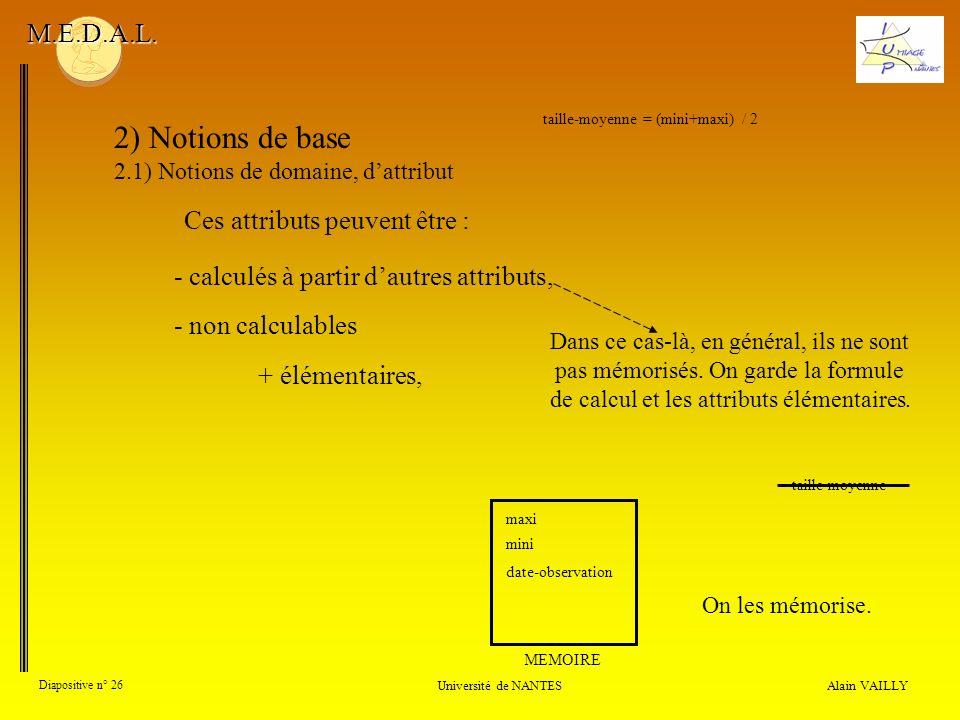 Ces attributs peuvent être : Alain VAILLY Diapositive n° 26 Université de NANTES M.E.D.A.L. 2) Notions de base 2.1) Notions de domaine, dattribut tail