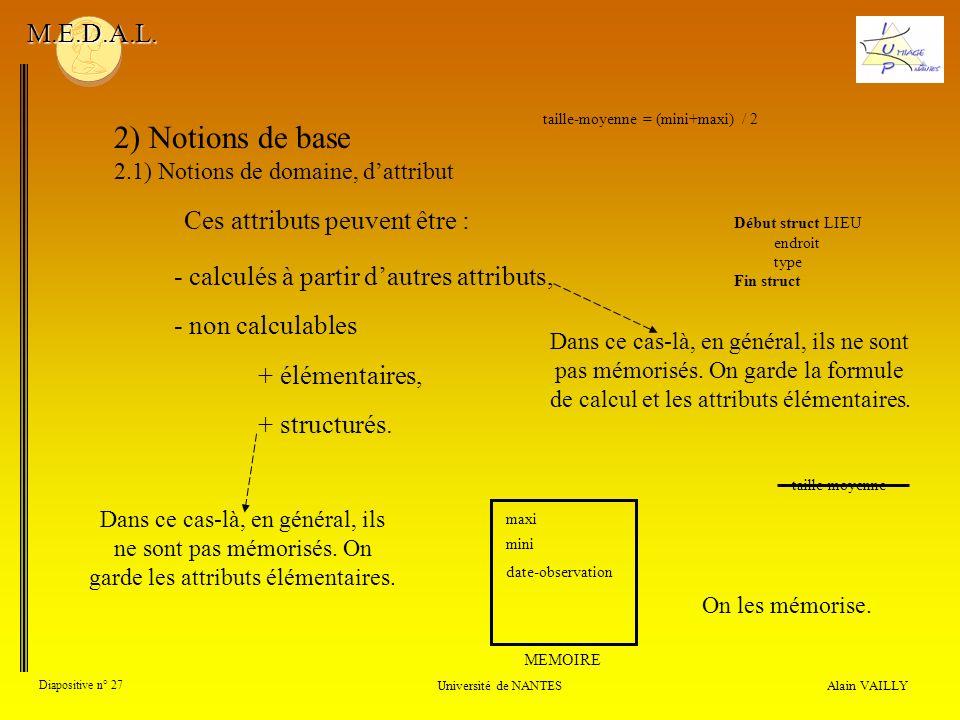 Ces attributs peuvent être : Alain VAILLY Diapositive n° 27 Université de NANTES M.E.D.A.L. 2) Notions de base 2.1) Notions de domaine, dattribut tail