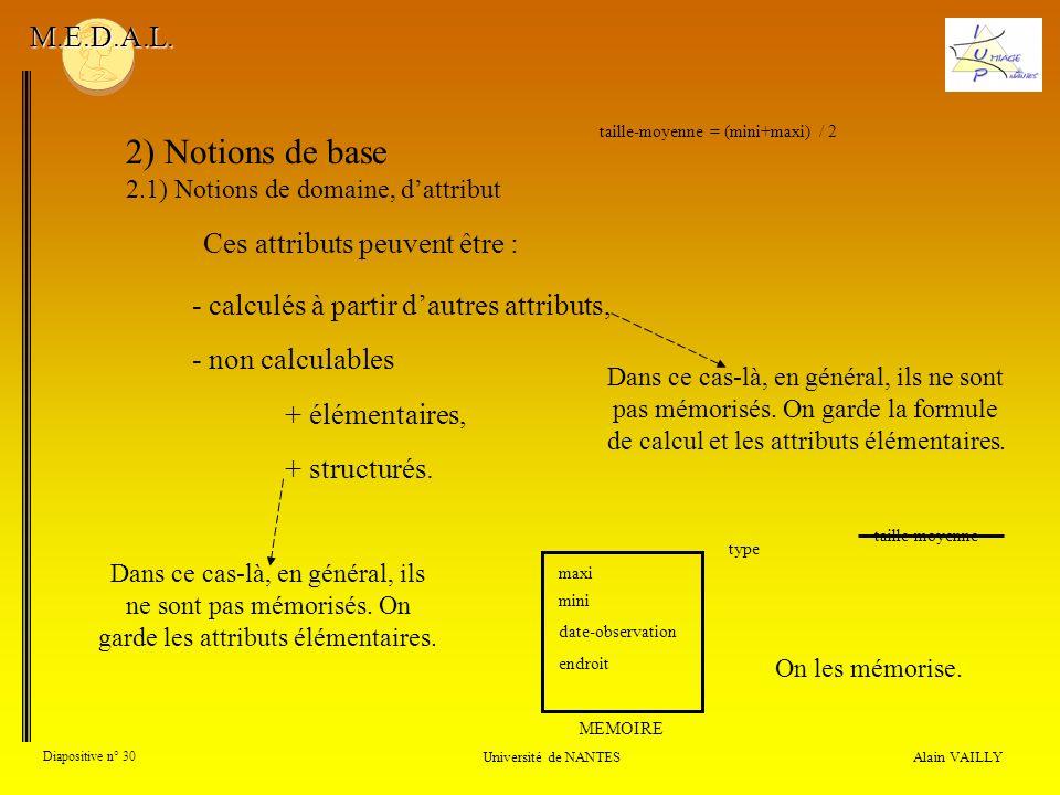 Ces attributs peuvent être : Alain VAILLY Diapositive n° 30 Université de NANTES M.E.D.A.L. 2) Notions de base 2.1) Notions de domaine, dattribut tail