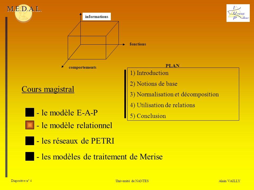 comportements Alain VAILLY Diapositive n° 4 Université de NANTES M.E.D.A.L. Cours magistral - le modèle E-A-P - les modèles de traitement de Merise in