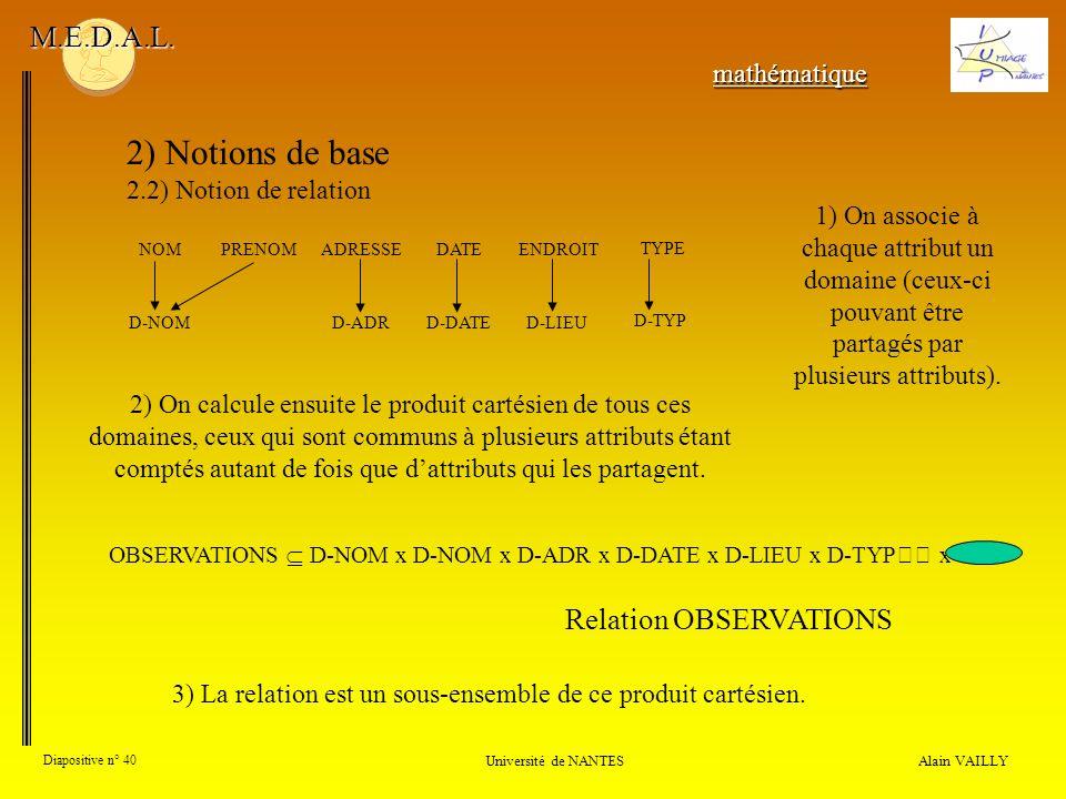 Alain VAILLY Diapositive n° 40 Université de NANTES M.E.D.A.L. 2) Notions de base 2.2) Notion de relation NOMPRENOMADRESSEDATEENDROIT TYPEmathématique