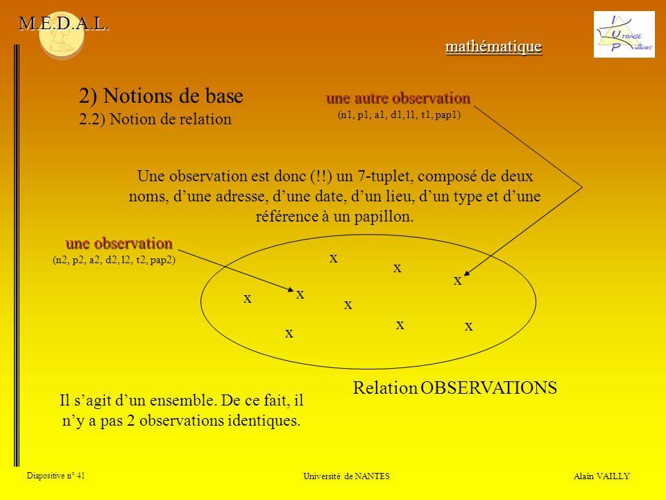 Alain VAILLY Diapositive n° 41 Université de NANTES M.E.D.A.L. 2) Notions de base 2.2) Notion de relation mathématique Relation OBSERVATIONS Une obser
