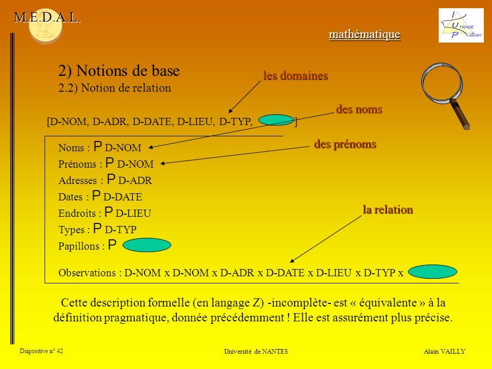 Alain VAILLY Diapositive n° 42 Université de NANTES M.E.D.A.L. 2) Notions de base 2.2) Notion de relation mathématique Cette description formelle (en