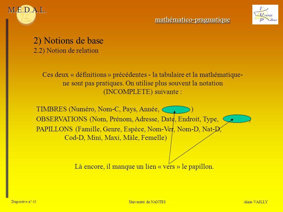 Alain VAILLY Diapositive n° 43 Université de NANTES M.E.D.A.L. 2) Notions de base 2.2) Notion de relation Ces deux « définitions » précédentes - la ta
